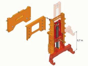 Ridicator universal Samasz model LIFT